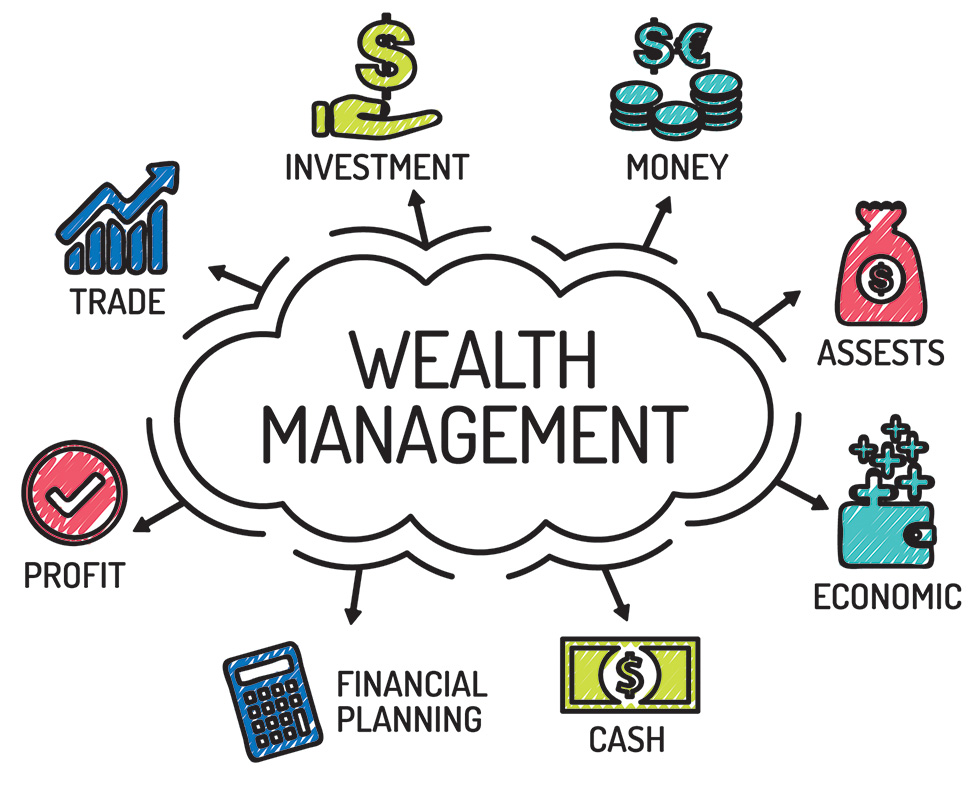 Image result for wealth management